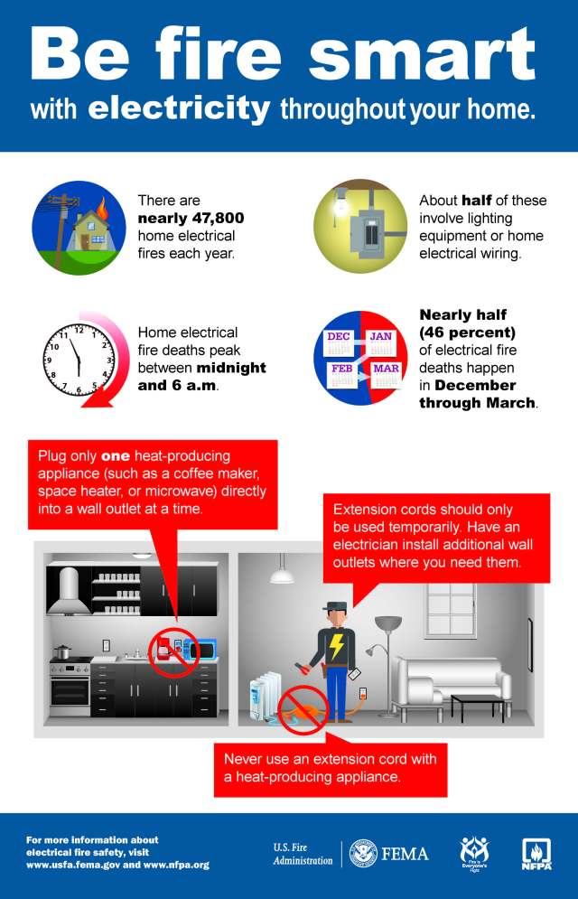 winter-freeze-electrical-infographic